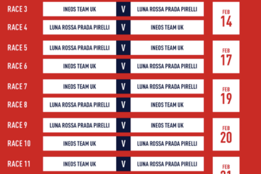 Prada Cup 2021 finale