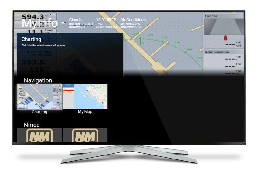 MyInfo navigation